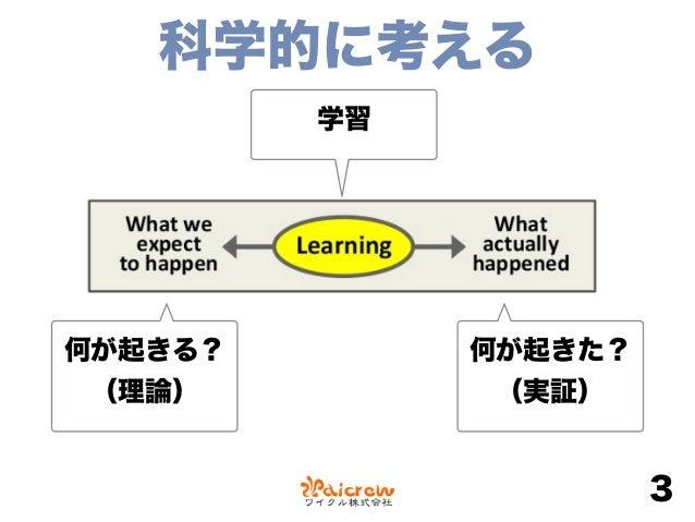 改善の型 4 方向性や 挑戦を理 解する 現在の状 況を把握 する 次の目標と なる状況を 決める 目標に向 かって繰 り返す