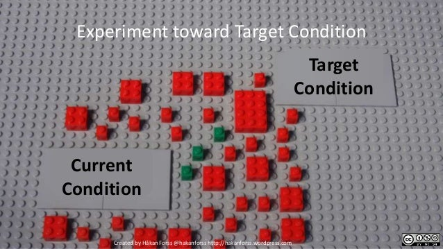 Kata habits for lean learning agile australia 2016 target condition 29 target condition current sciox Choice Image