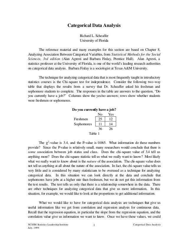 NCSSM Statistics Leadership Institute Categorical Data Analysis July, 1999 1 Categorical Data Analysis Richard L. Scheaffe...
