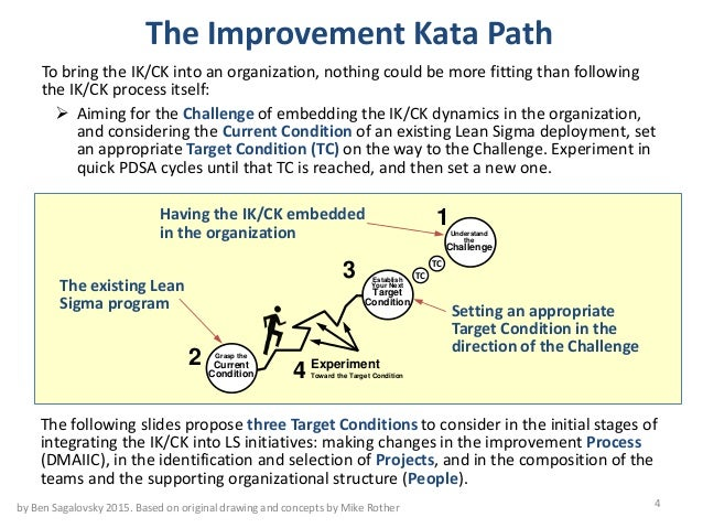 Leveraging the toyota kata to re energize your lean sigma initiative 3by ben sagalovsky 2015 4 sciox Choice Image