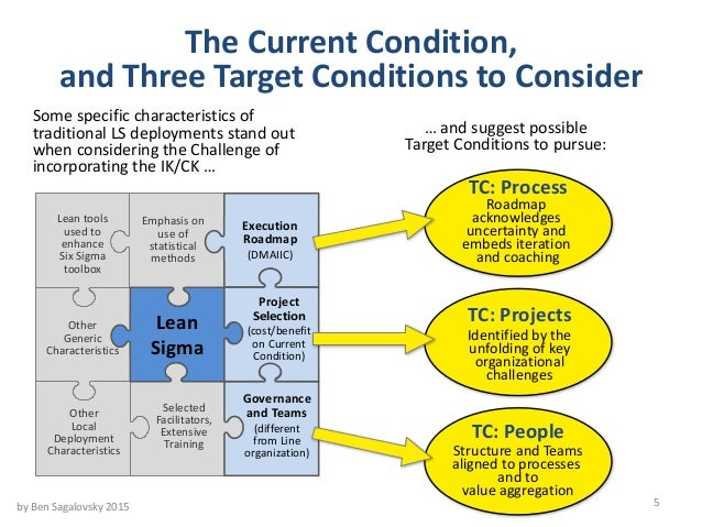 Leveraging the toyota kata to re energize your lean sigma initiative 5 the current condition sciox Choice Image