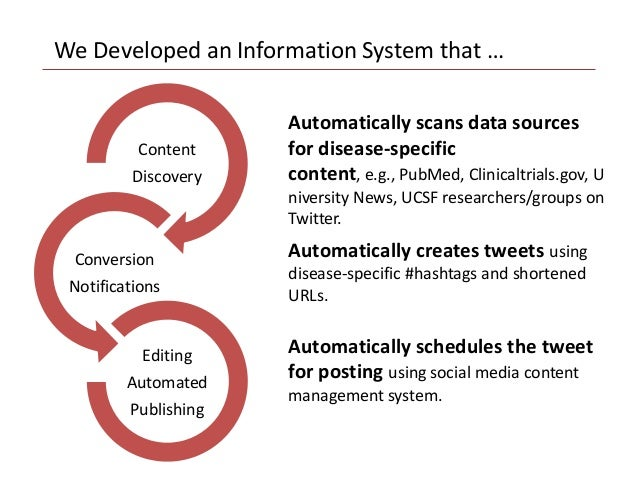 Engaging Patients in Research: Does algorithmically created