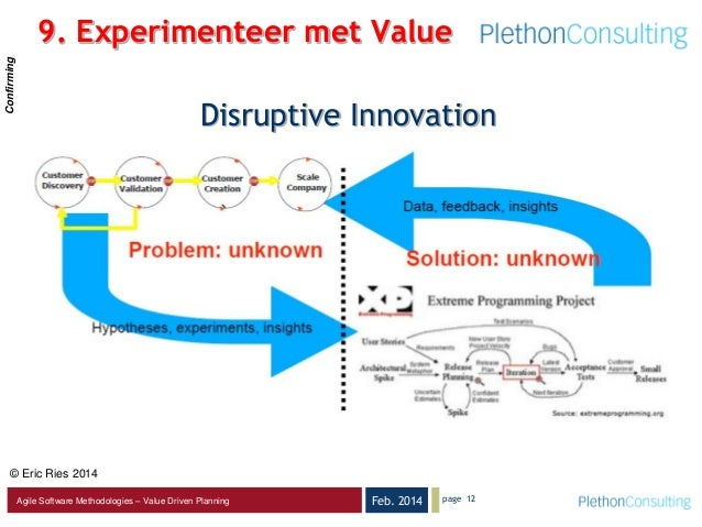 Feb. 2014Agile Software Methodologies – Value Driven Planning page 12 © Eric Ries 2014 Confirming Disruptive Innovation 9....