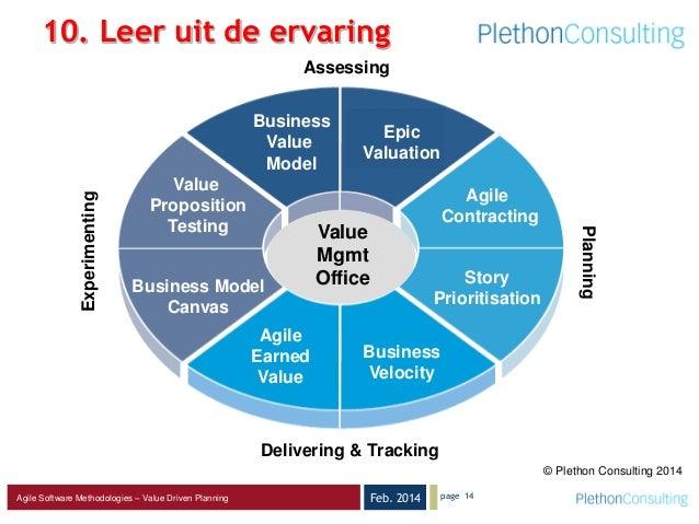 Feb. 2014Agile Software Methodologies – Value Driven Planning Benefits management Business Value Model Epic Valuation Busi...