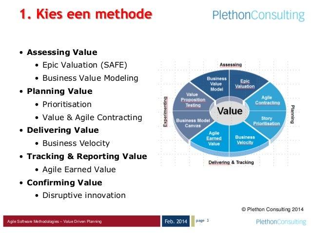Feb. 2014Agile Software Methodologies – Value Driven Planning 1. Kies een methode • Assessing Value • Epic Valuation (SAFE...