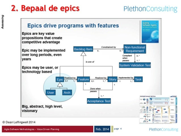 Feb. 2014Agile Software Methodologies – Value Driven Planning 2. Bepaal de epics page 4 © Dean Leffingwell 2014 Assessing