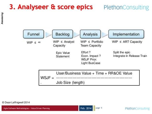 Feb. 2014Agile Software Methodologies – Value Driven Planning 3. Analyseer & score epics Epic Value Statement Effort ? Eco...
