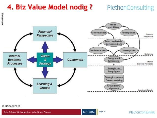 Feb. 2014Agile Software Methodologies – Value Driven Planning page 6 4. Biz Value Model nodig ? © Gartner 2014 Assessing
