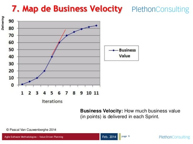 Feb. 2014Agile Software Methodologies – Value Driven Planning page 9 7. Map de Business Velocity Business Velocity: How mu...