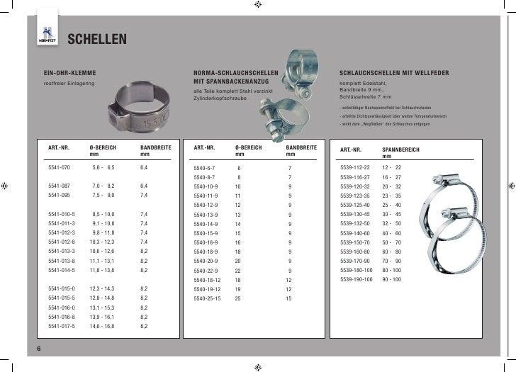 Benzinschlauch Kraftstoffschlauch Schlauchschelle 3,2  mm bis 12  mm