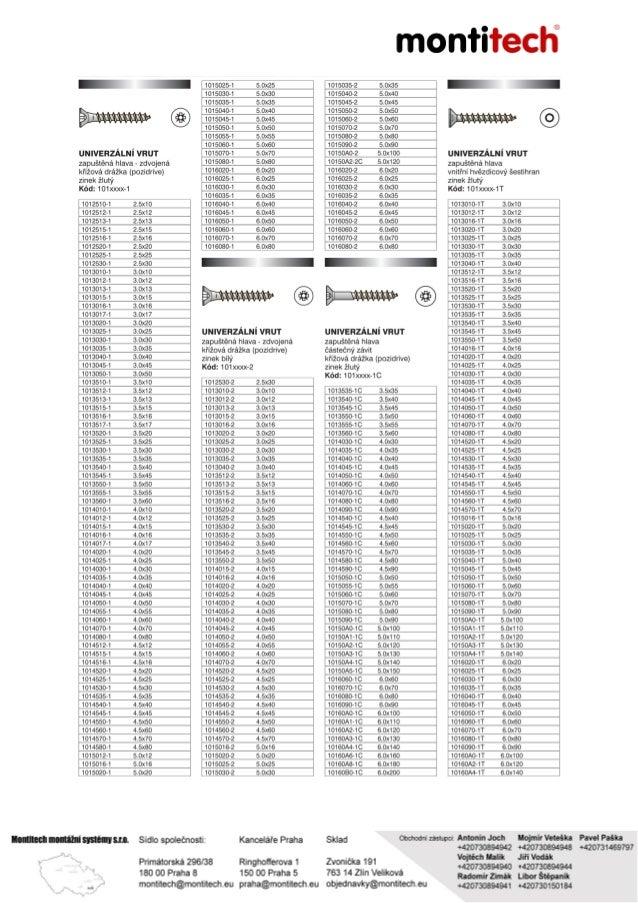 Katalog spojovacího materiálu přehled