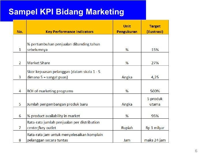 Kpi Sdm Kpi Marketing Kpi Finance Dan Kpi Produksi