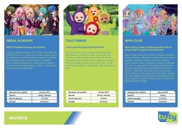 WINX CLUB Winx Club je moderní fantasy seriál točící se kolem šesti víl a jejich dobrodružství Bloom, Stella, Flora, Aisha...