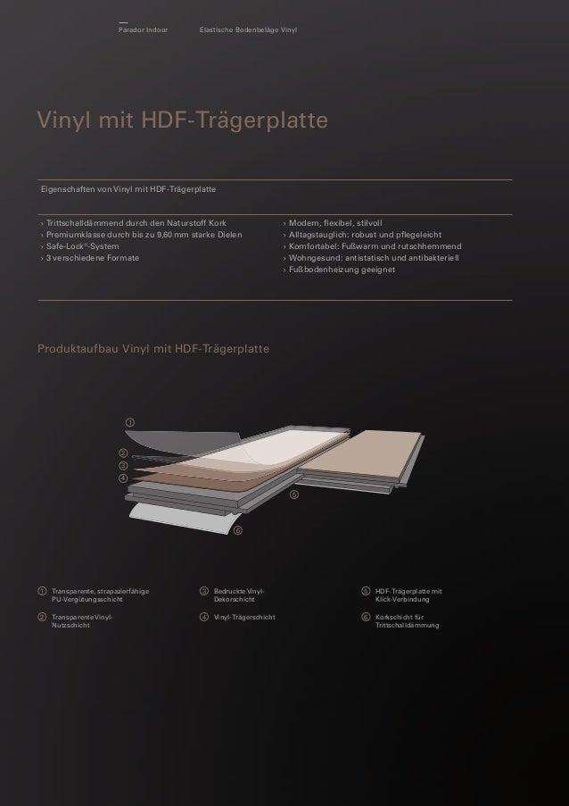 Parador Indoor  Elastische Bodenbeläge Vinyl  Vinyl mit HDF-Trägerplatte Eigenschaften von Vinyl mit HDF-Trägerplatte  › ›...