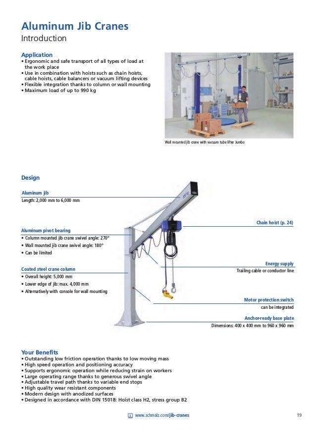 Katalog Suwnice Aluminiowe I Urawie Obrotowe