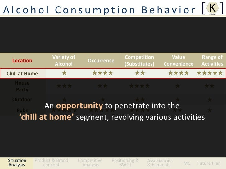 Global Vodka Market analysis 2018 and forecasts to 2023