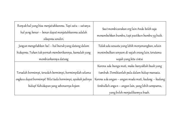 Kata Mutiara Kartini