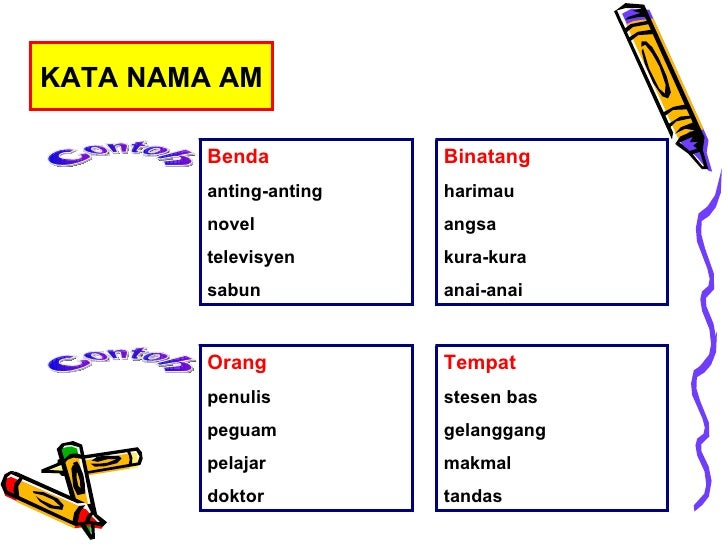 Mari Belajar Bahasa Melayu Kata Nama Kata Nama Khas Dan Kata Ganti Nama Diri Lessons Tes Teach