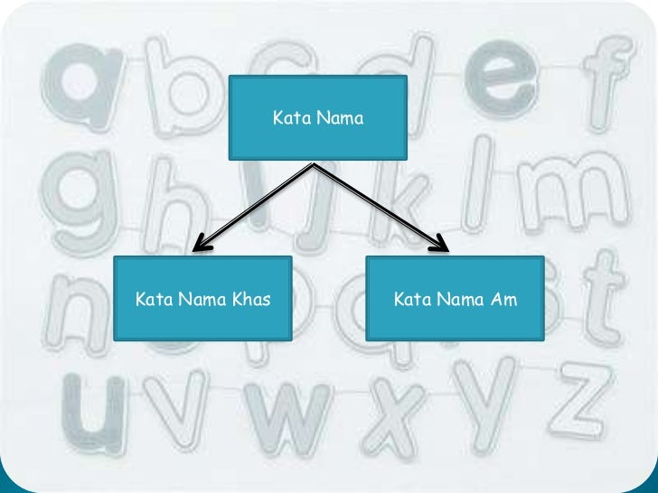 Kata NamaKata Nama Khas               Kata Nama Am