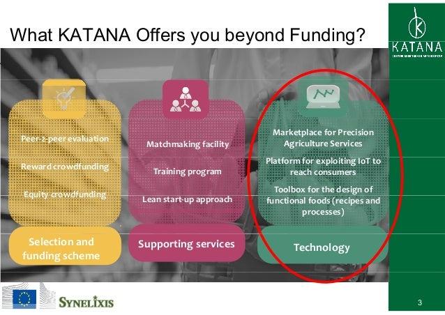 H2020 KATANA Technology Platforms Slide 3