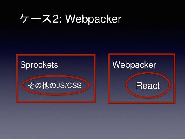ケース2: Webpacker • React アプリをある画面でだけ使いたい • JS ができるチームだが、Webpack の設 定にあまり興味はない(だいたいいい感じ であれば) • Rails とのインテグレーションも勝手にや ってほしか...