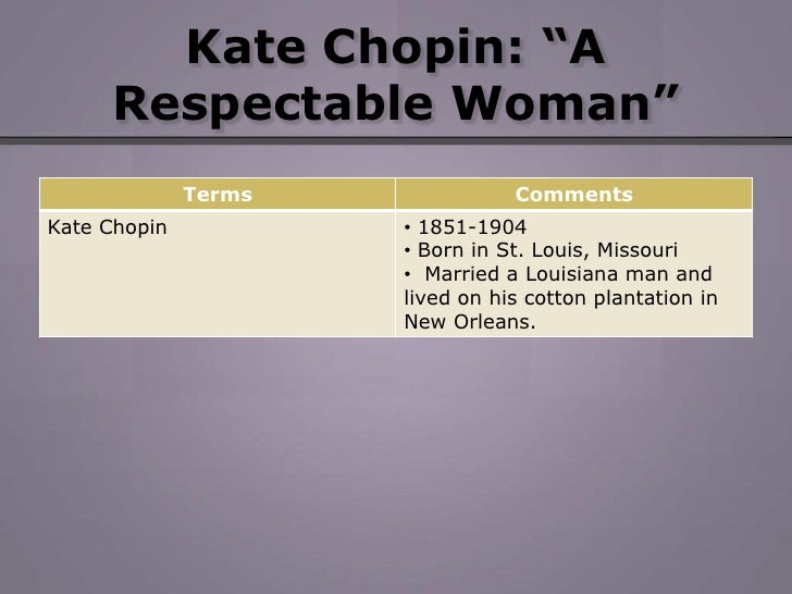 """the effectiveness of a message in the story of an hour by kate chopin Dogged by tragedy in her early life, kate chopin turned to writing for therapy and produced works of genius still loved by women today much of her writing is autobiographical, sometimes closely mirroring her own life experiences, for example, her short story, """"the story of an hour,"""" which begins."""