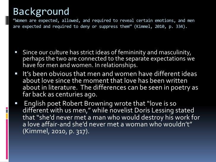 Ppt gender roles powerpoint presentation id:5772463.
