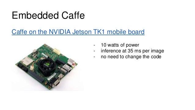 DIY Deep Learning with Caffe Workshop