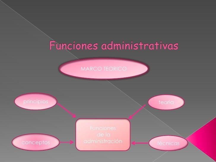 MARCO TEORICOprincipios                    teoría               Funciones                 de laconceptos    administración...