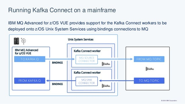 Lessons Learned Building a Connector Using Kafka Connect