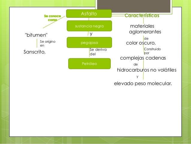 Asfalto             Características                    sustancia negra          materiales                           y    ...