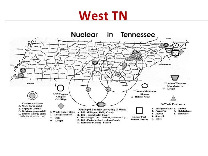West TN