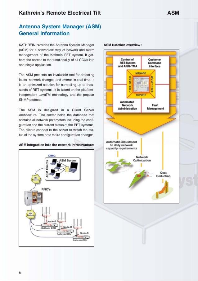 kathreins system rh slideshare net