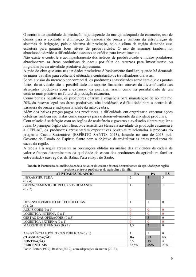 OS PRODUTORES DE CACAU DA AGRICULTURA FAMILIAR DO BRASIL