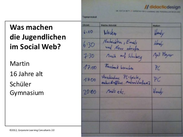 Was machendie Jugendlichenim Social Web?Martin16 Jahre altSchülerGymnasium©2012, Corporate Learning Consultants 2.0   10