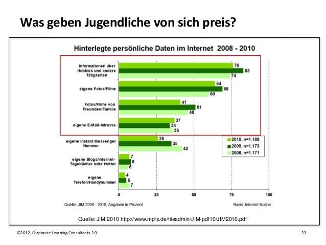 Was geben Jugendliche von sich preis?                               Quelle: JIM 2010 http://www.mpfs.de/fileadmin/JIM-pdf1...