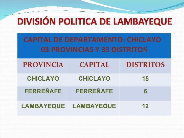 CAPITAL DE DEPARTAMENTO: CHICLAYO  03 PROVINCIAS Y 33 DISTRITO S PROVINCIA CAPITAL DISTRITOS CHICLAYO CHICLAYO 15 FERREÑAF...