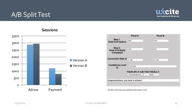 User Experience Beratung  A/B Split Test  3500  3000  2500  2000  1500  1000  500  0  Sessions  Adress Payment  Version A ...