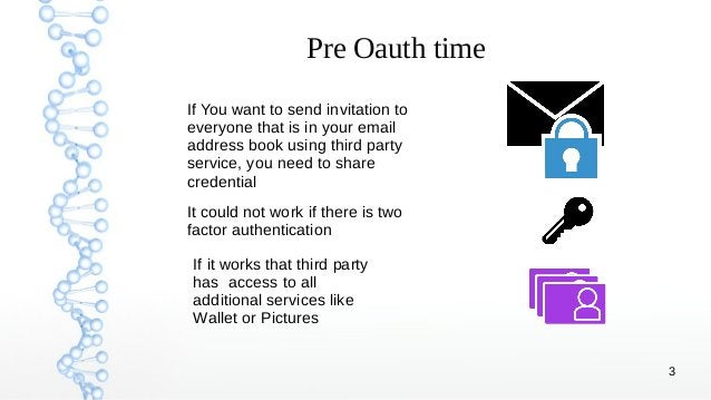 3 Pre Oauth time If You want to send invitation to everyone that is in your email address book using third party service, ...