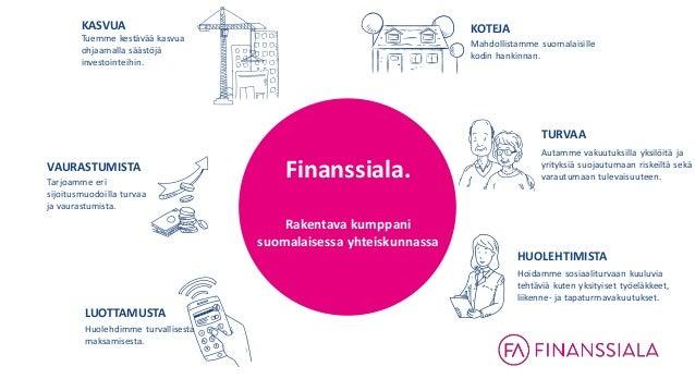 Tuli mitä tuli – Finanssiala kantaa vastuuta ja vie suomalaisia vaurauteen Slide 3