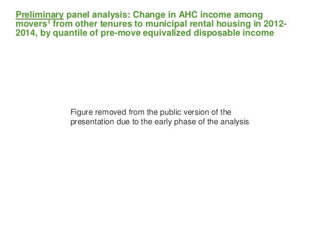 Preliminary panel analysis: Change in AHC income among movers1 from other tenures to municipal rental housing in 2012- 201...