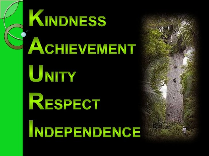 Kindness<br />Achievement<br />Unity<br />Respect<br />Independence<br />
