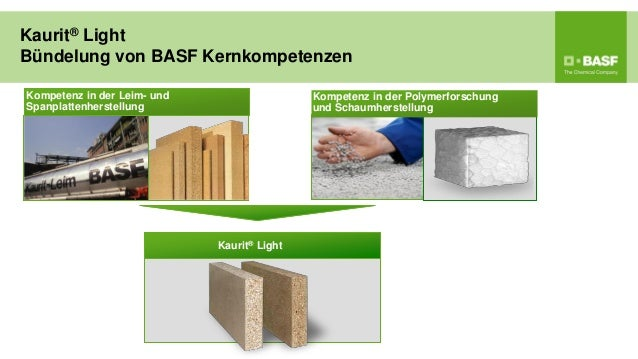 Kaurit® LightBündelung von BASF KernkompetenzenKompetenz in der Leim- und                   Kompetenz in der Polymerforsch...