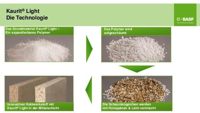 Kaurit® LightDie TechnologieDas Grundmaterial Kaurit® Light –     Das Polymer wirdEin expandierbares Polymer            au...