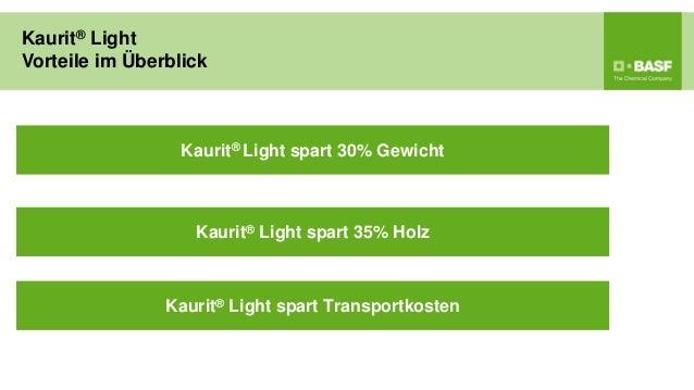 Kaurit® LightVorteile im Überblick                  Kaurit® Light spart 30% Gewicht                   Kaurit® Light spart ...