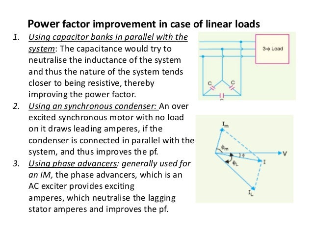 Power factor correction using synchronous motor for Power factor correction capacitors for motors