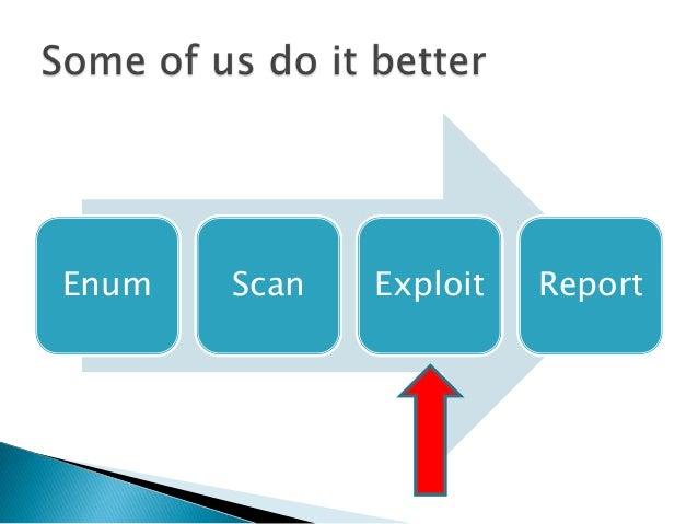 Enum +      Scan   Exploit   Post Exp   ReportIntel