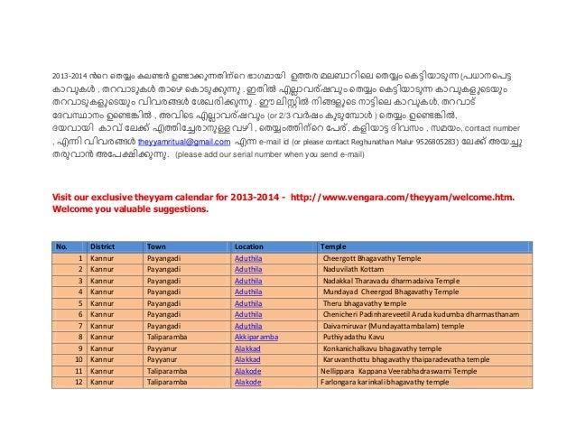 2013-2014, .. ഈ ,, (or 2/3 ) ,, , , , contact number, theyyamritual@gmail.com e-mail id (or please contact Reghunathan Mal...