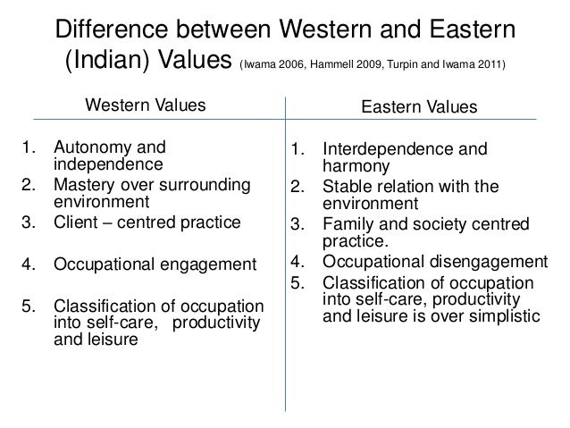 differences between family in western and eastern culture essay Religious differences - cultural differences the distinction between eastern and western religions is not the location of its followers, but the beliefs that they follow while eastern religions range from polytheistic to atheistic, western religions usually revolve around one god.