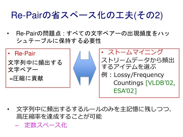 Re-Pairの省スペース化の工夫(その2) • Re-Pair 文字列中に頻出する 文字ペアー =圧縮に貢献 • ストームマイニング ストリームデータから頻出 するアイテムを選ぶ 例 : Lossy/Frequency Countings [...